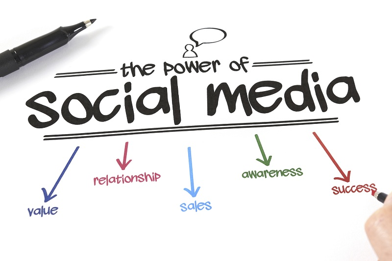 How to Use Social Networks for Your Business